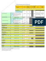 Documentos Documentos Id 254 150112 0252 0