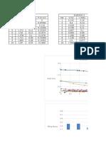 Data p3 Rskke Fix