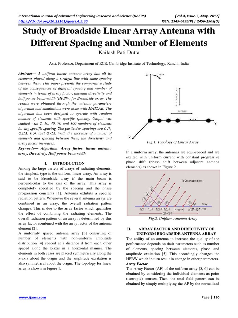 Study of Broadside Linear Array Antenna with Different Spacing and