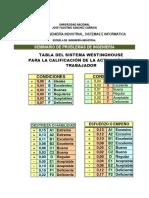 43 Tablas Westinghouse Suplementos