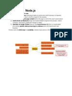 What is Node js Typescript and npm