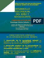 3.- Desarrollo Psicosexual CLM