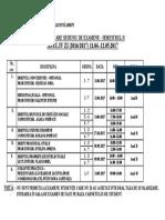 IV ZI SEM II Modificat (1)