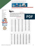 Tarugos e Chapas de Polipropileno, Polietileno, Nylon e Poliacetal - Imake