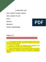 Monografia Quimica Familia