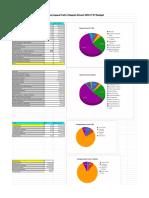 finance budget allotment diemer - sheet1  3