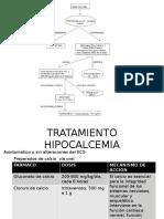 Tto Hipocalcemia