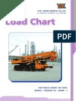 120-Tons-TADANO-TG-1200M-1.pdf