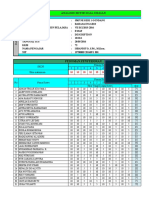 Analisis-nilai-harian-Soal-Uraian Kelas 7b KEDUA SEM 2