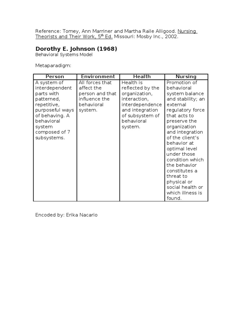 dorothy e johnson theory