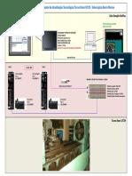 Arquitetura de Sistema ‐ Projeto de Atualização Tecnológica Torno Romi UT29 ‐ Siderúrgica Barra Mansa