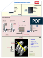 Arquitetura Sistema de Impressão Flexográfica SHIEE7 ‐ Abril Gráfica