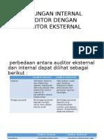 Hubungan Internal Auditor Dengan Auditor Eksternal [Autosaved]
