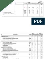 Capaian Kerja PKM JP 2015