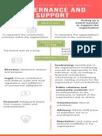 compass point board model pdf