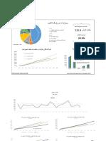 1395-Monthly Fiscal Bulletin 10 -Dari