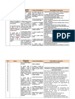 Matriz Diagnóstica EBR