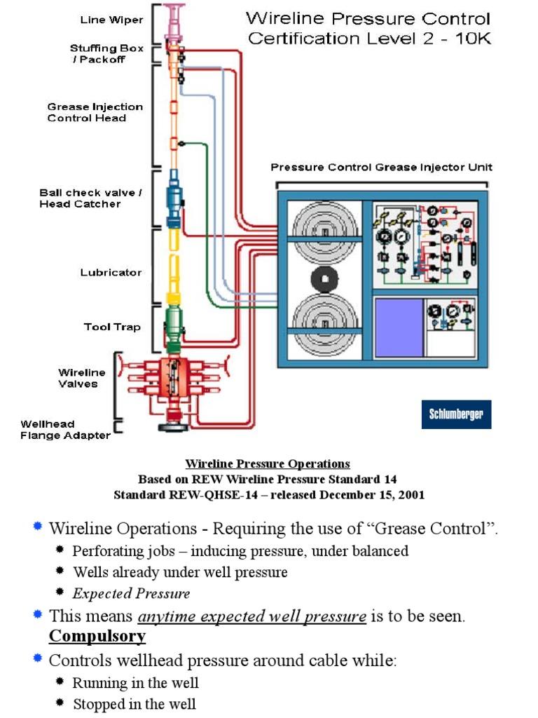 Cabeza de Inyeccion de Grasa | Professional Certification | Pump