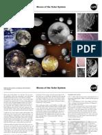 NASA 145744main Solar System Moons Lithograph h