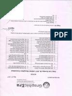 AIEAA Reception Committee Duty Chart
