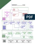78673544-2-Harta-Proceselor-Model.doc