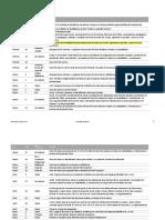 4.0 Calendario Básico 2012 Versión 14