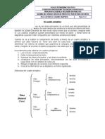 Formato - El Cuadro Sinóptico