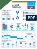 Infografic_Demografie