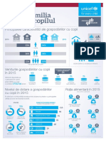 Infografic Familia