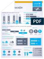 Infografic_Educatie