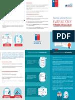 Evaluacion_Promocion.pdf
