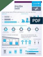 Infografic Social