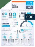 Infografic Sport