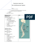 Practical Checklist PD CVS Only