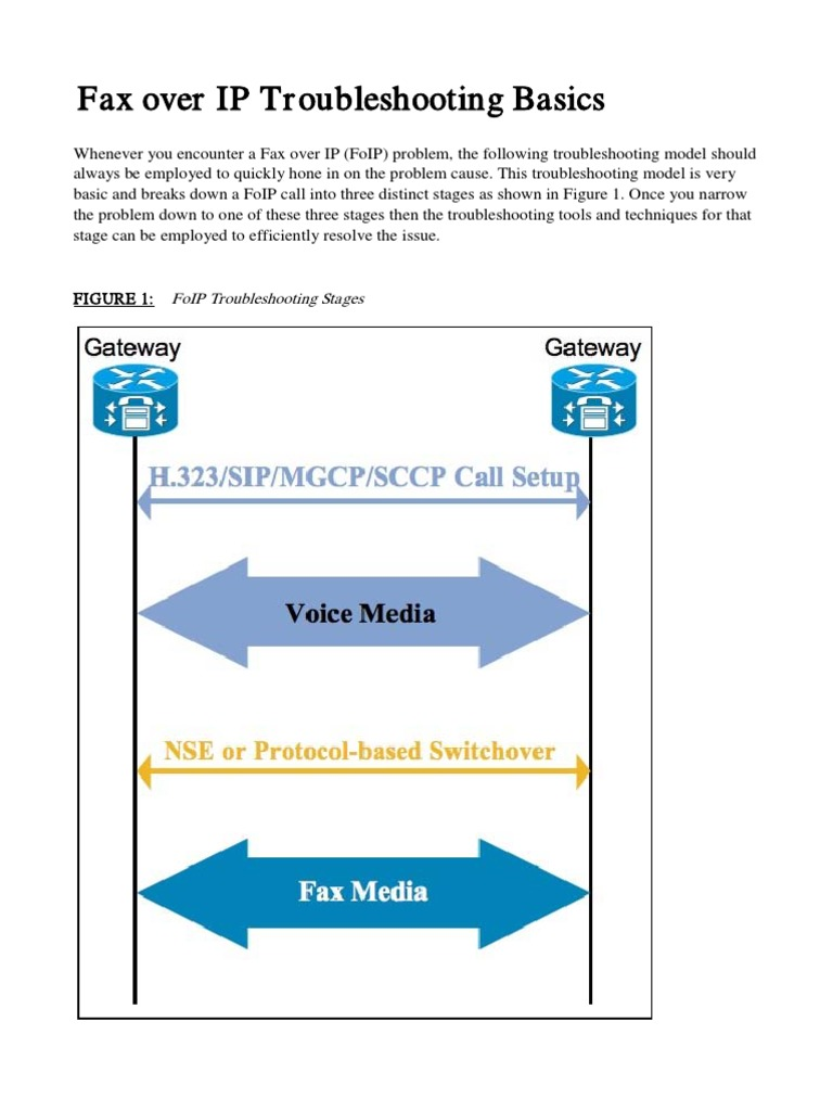Fax Troubleshooting Basics | Voice Over Ip | Session
