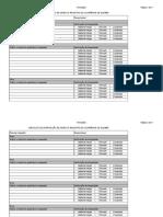 Checklist de Vidros e Registro de Quebra