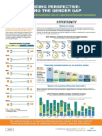 2016 InterMedia Financial Inclusion Insights - Gender Infographic