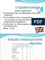 Intoxicacion x Paracetamol