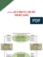 Flujo Circular de Mercado.pptx
