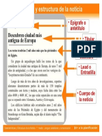 Estructura de La Noticia
