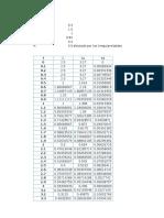 escpectro analisis Sd1