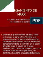 El Pensamiento Filosófico de Marx