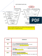 161256_01.Acute Kidney Injury.pdf01.Acute Kidney Injury
