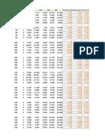 Datos de La Practica Lab 4