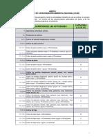 Catálogo de Categorización a.m. 006-2