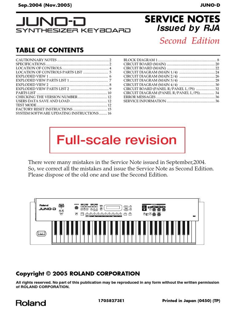 Di manual juno pdf roland