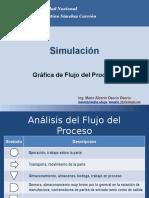 Simulacion - Sesion 02.1 Grafica_Flujo_del_Proceso