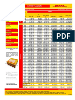 Dhl Express Export Rate Guide Ve Es