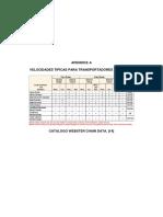 APENDICE Diseño y Modelado Virtual de Un Transportador de Cadena Telescópico Para Cilindros de GLP de 15 Kg