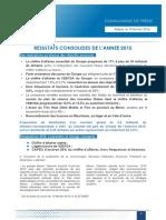 Maroc Telecom Résultats 2015